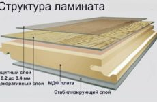 Классы износостойкости ламината — отзыв мастера